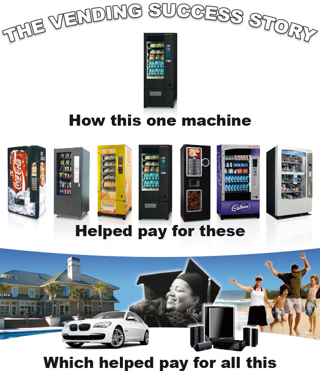 Biz Opp vending solution